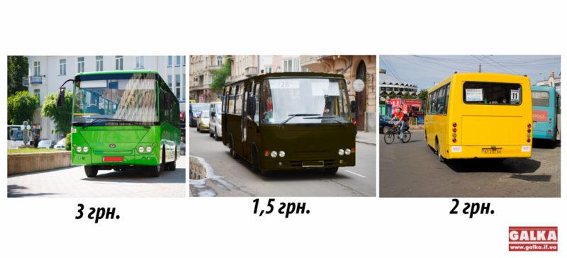 Маршрутки міста розфарбують залежно від вартості проїзду