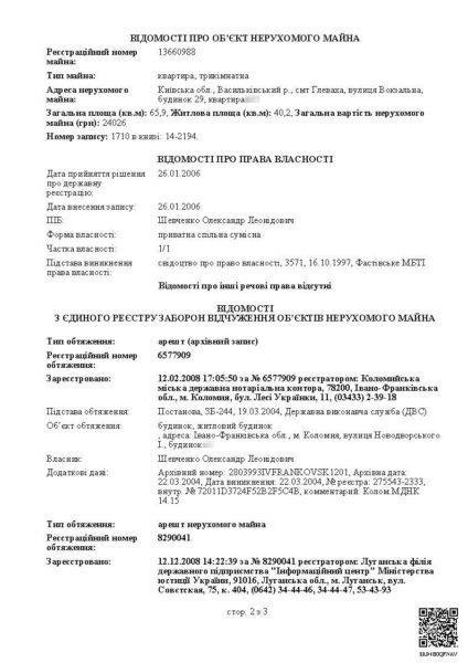 InformDovidka_шевченко_Страница_2