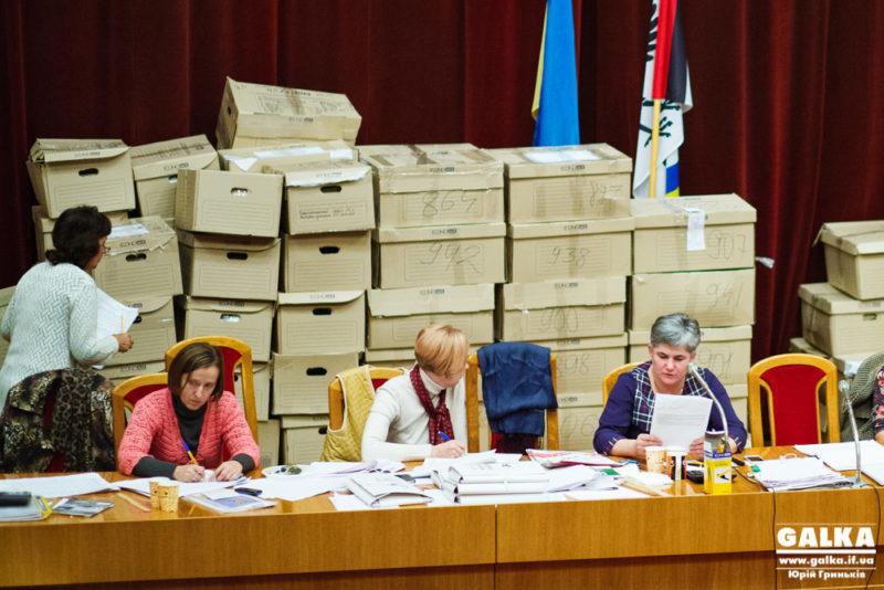 У ТВК Івано-Франківська чекають дані з ще 11-ти дільниць