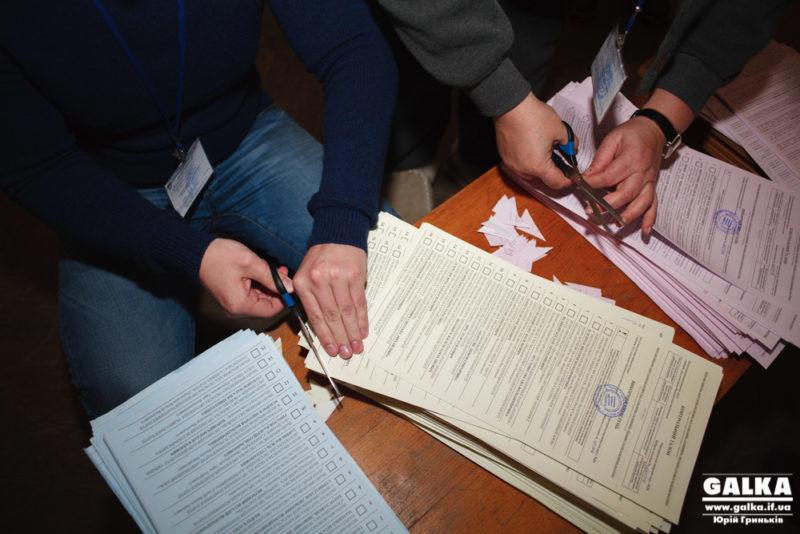 В Коломиї на 16 дільницях переписують протоколи