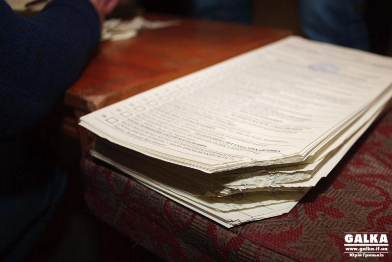 Члени ДВК на Франківщині знищували бюлетені болгаркою (ВІДЕО)