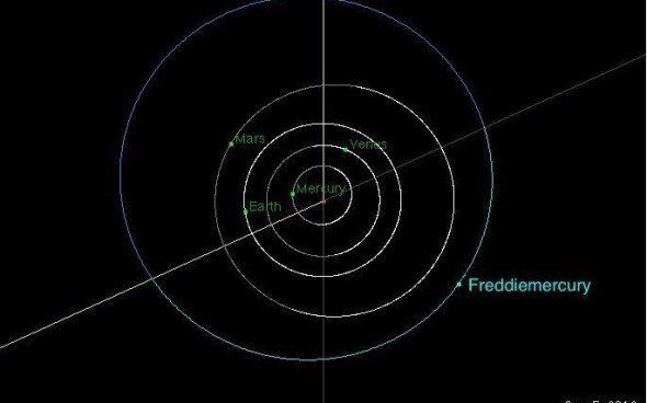 Фредді Мерк'юрі тепер астероїд (ФОТО)