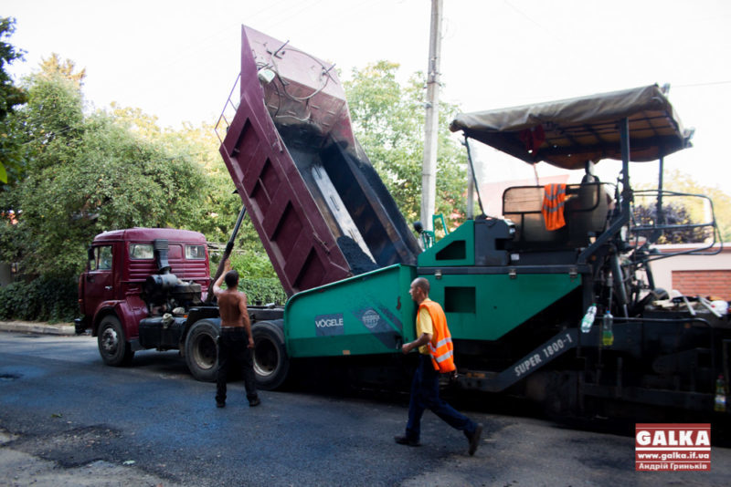 Які дороги, двори та інші об'єкти будуватимуть й ремонтуватимуть у 2019 (ПРОЕКТ)