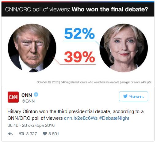 Телеглядачі присудили перемогу Клінтон у фінальних дебатах