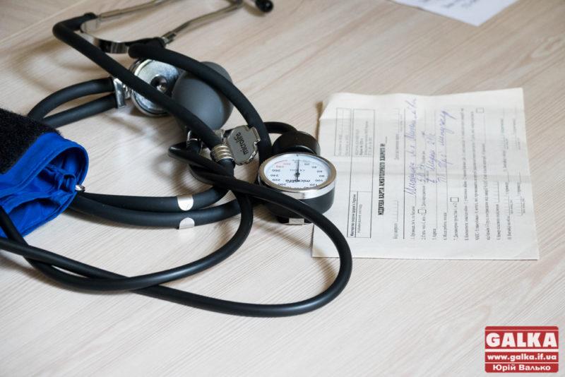 Варто зберегти: скільки коштують медичні послуги у франківських поліклініках (ДОКУМЕНТ)