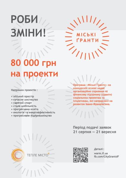 """Стартувала нова хвиля """"Міських Ґрантів"""", на проекти виділяють по 20 тисяч гривень"""